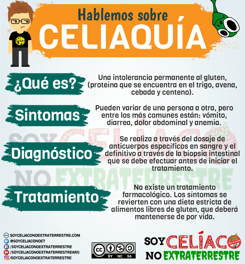 Celiaquía